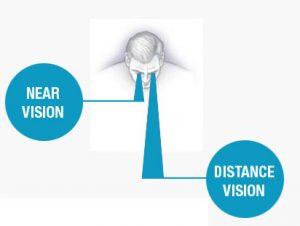 monovision contact lenses